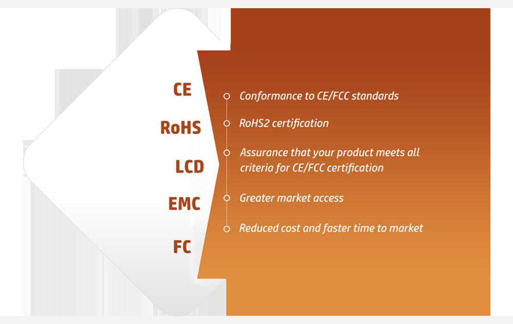 FCC compliance testing: Mistral - FCC/CE Certification