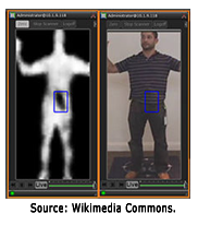 Full-Body Scanning for Homeland Security - Mistral Solutions