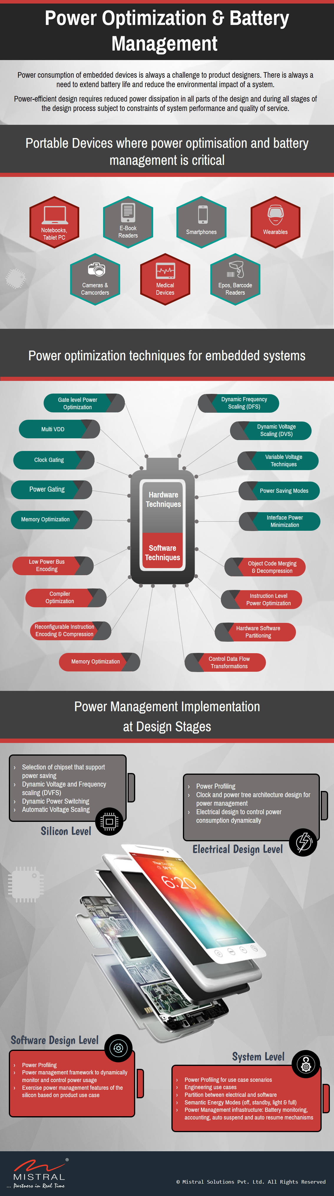 POWER OPTIMIZATION & BATTERY MANAGEMENT - Mistral Solutions